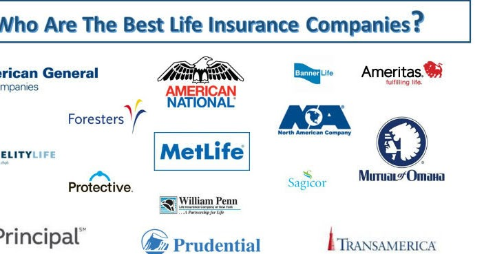 Best life insurance companies in US 2019