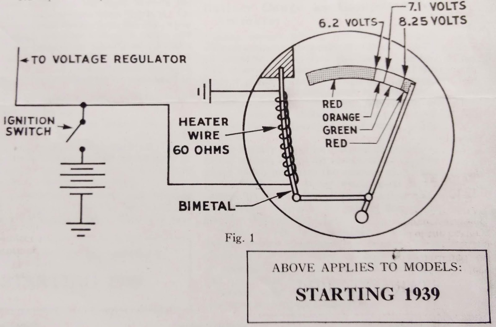 This is a backside view of a Ford Battery Gauge. Battery current flows thru  heater wire which in turn heats the bi-metal which moves the needle on the  front ...