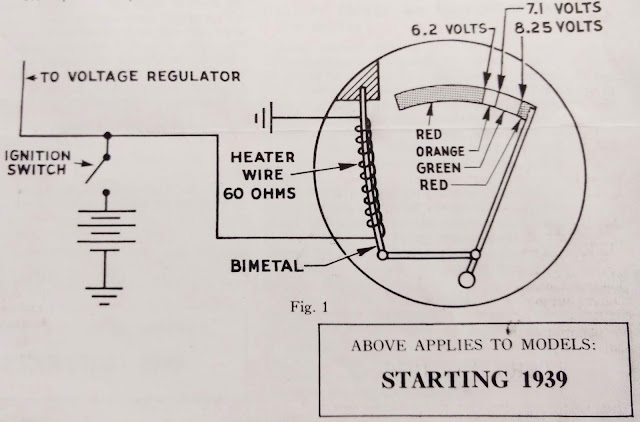 Garage Tech With Randy Rundle Changing Your Electrical System From. 1939 1940 Ford Battery Gauge And. Wiring. 6 Volt Positive Ground Wiring Diagram Fuel Tank At Scoala.co