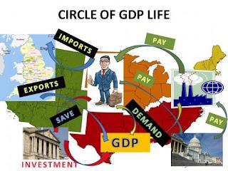 Mengapa GDP penting bagi investor dan ekonom