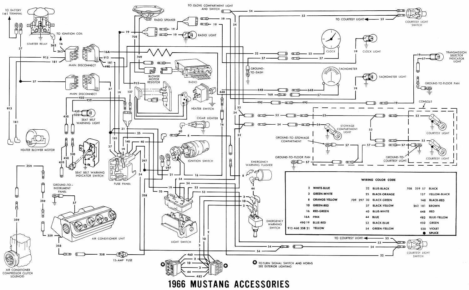 1966 Mustang Complete Accessories Wiring Diagram | Wiring