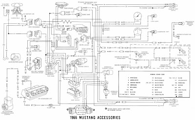 1966 Mustang Complete Accessories Wiring Diagram ~ Diagram
