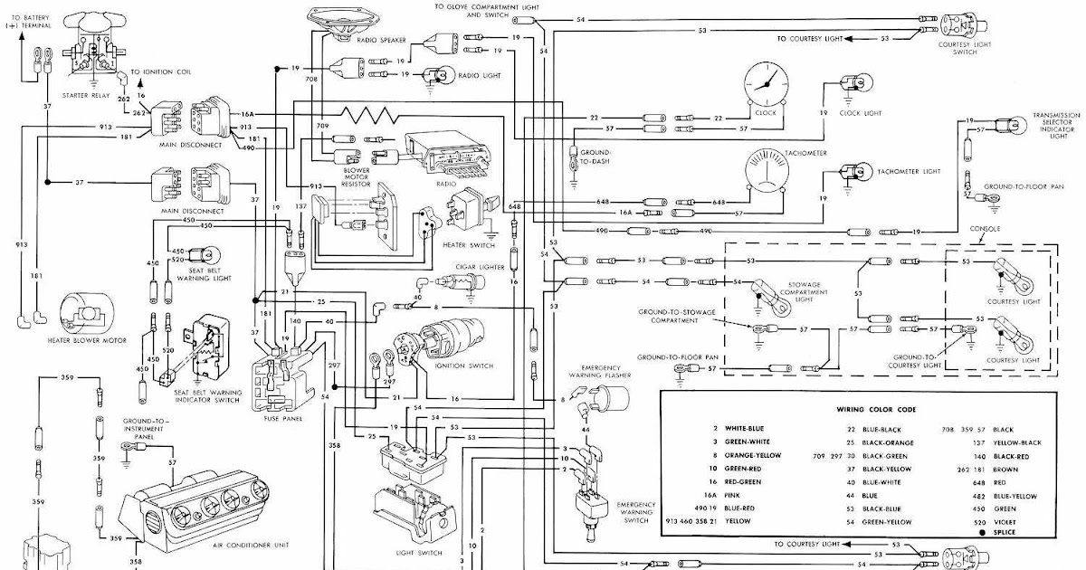 1966 Mustang Complete Accessories Wiring Diagram | Wiring