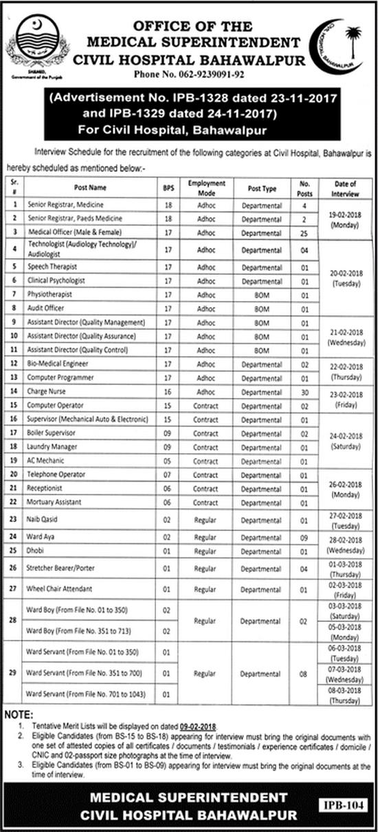 Jobs in Civil Hospital Bahawalpur jobs 2018