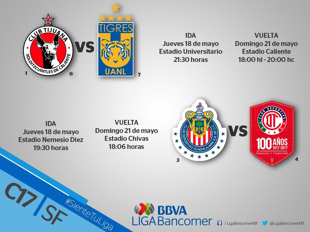 Las fechas y horarios para disputar las Semifinales.