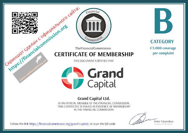Grand Capital - The Financial Commission