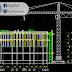 مجموعة بلوكات مراحل تنفيذ المشروع اوتوكاد dwg