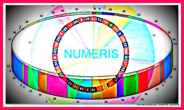 Roulette disposizione dei numeri