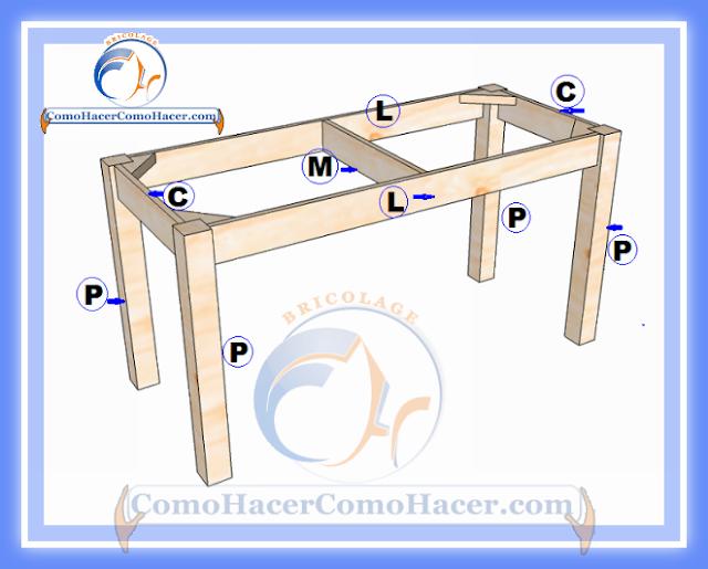 Plano de mesa de madera medidas web del bricolaje dise o diy for Como hacer una cajonera de madera paso a paso pdf