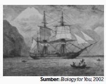 HMS Beagle yang membawa Darwin ke berbagai tempat