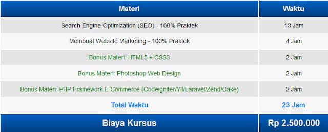 Internet marketing adalah sama di mana Anda tinggal, karena merupakan pasar global.