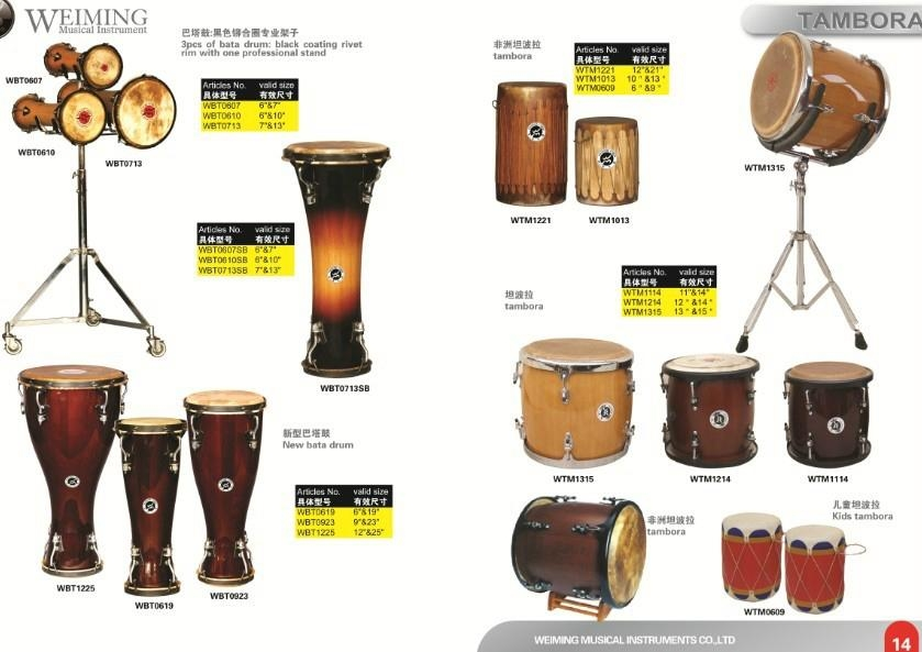 FEMI DAGENIUS BLOG: TOP MOST POPULAR AFRICAN DRUMS ...