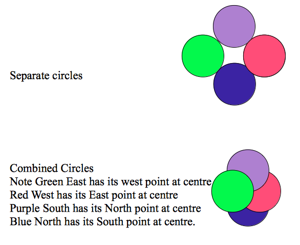 The Ramblings of The Rose: Map 884 The Circles of Life and its ... on painting of circle, world map circle, drawing of circle, diagram of circle, derivative of circle, information circle, table of circle, area of circle, model of circle, design of circle, art of circle, parts of circle, union of circle, book of circle, features of circle, intersection of circle,