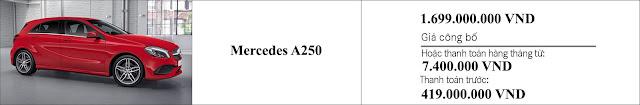 Giá xe Mercedes A250 2019 nhiều ưu đãi hấp dẫn