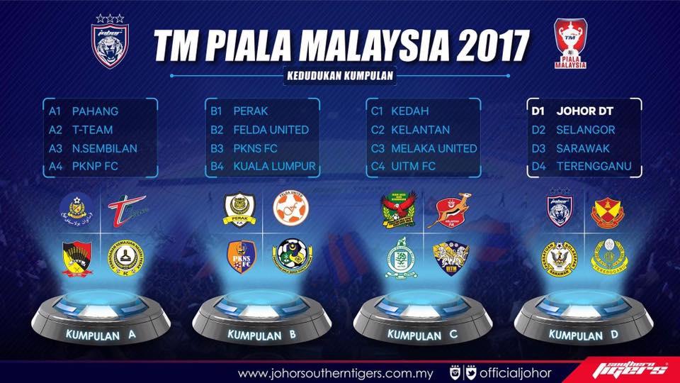 Undian peringkat Kumpulan Piala Malaysia 2017