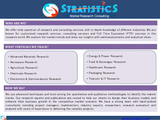 Chemicals Market Research Reports