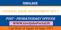 Federal Bank PO Recruitment 2017