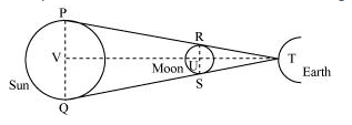 The position of the Sun, Moon, and Earth during a lunar eclipse  NCERT