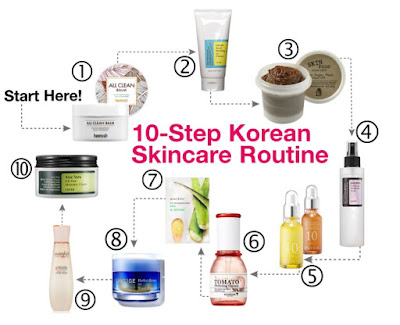 10-Step Korean Skincare Routine, by The Shapeshifting Cat