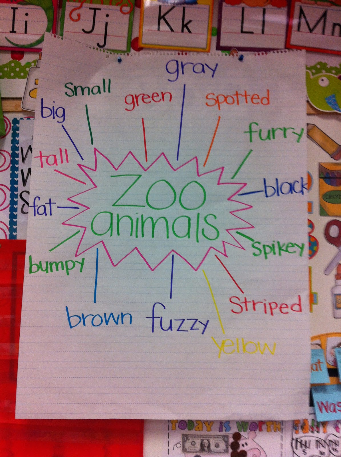 Welcome To Room 36 The Zoo