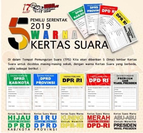 contoh kertas suara pemilu 2019 cdr referensi pemilu 2019