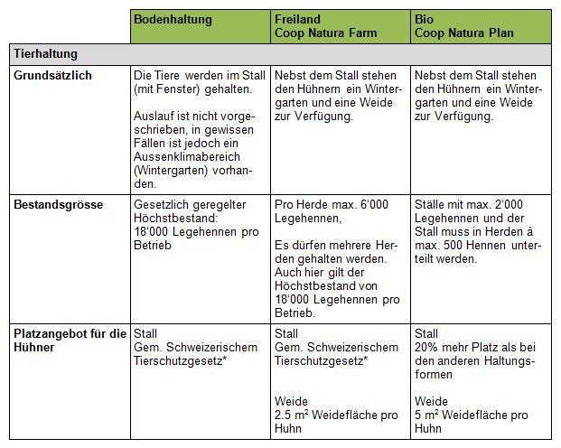 Präimaginalökologie mitteleuropäischer Zygaena-Arten – schwerpunktmäßig untersucht auf Magerrasen der Schwäbischen Alb Wolfgang Wagner, Kronburg.