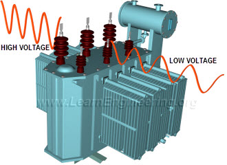 How Does A Transformer Work ? Learn Engineering