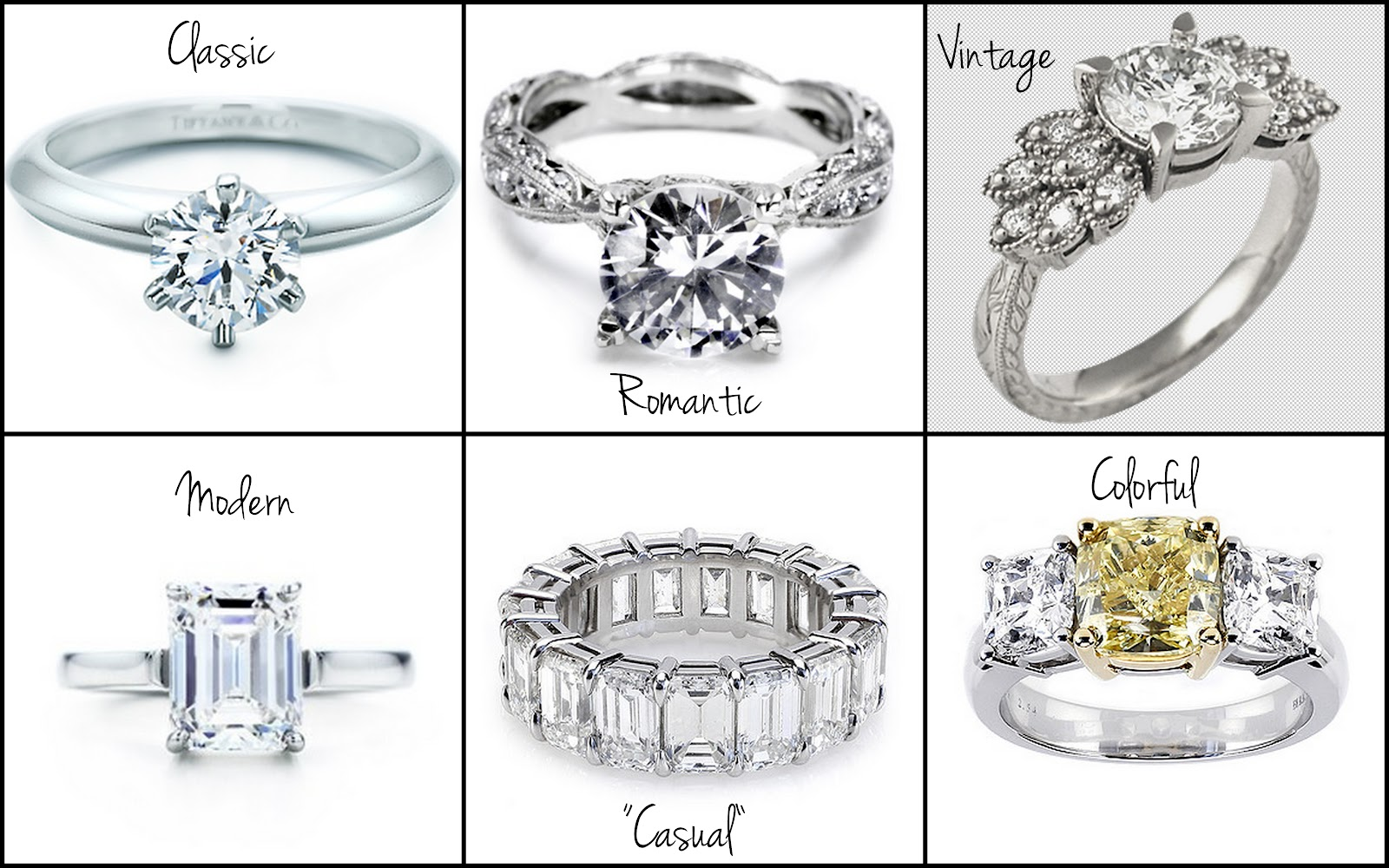 Jolie Jouel: How To: Choose An Engagement Ring