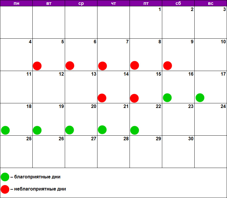 Лунный календарь окрашивания волос июнь 2018