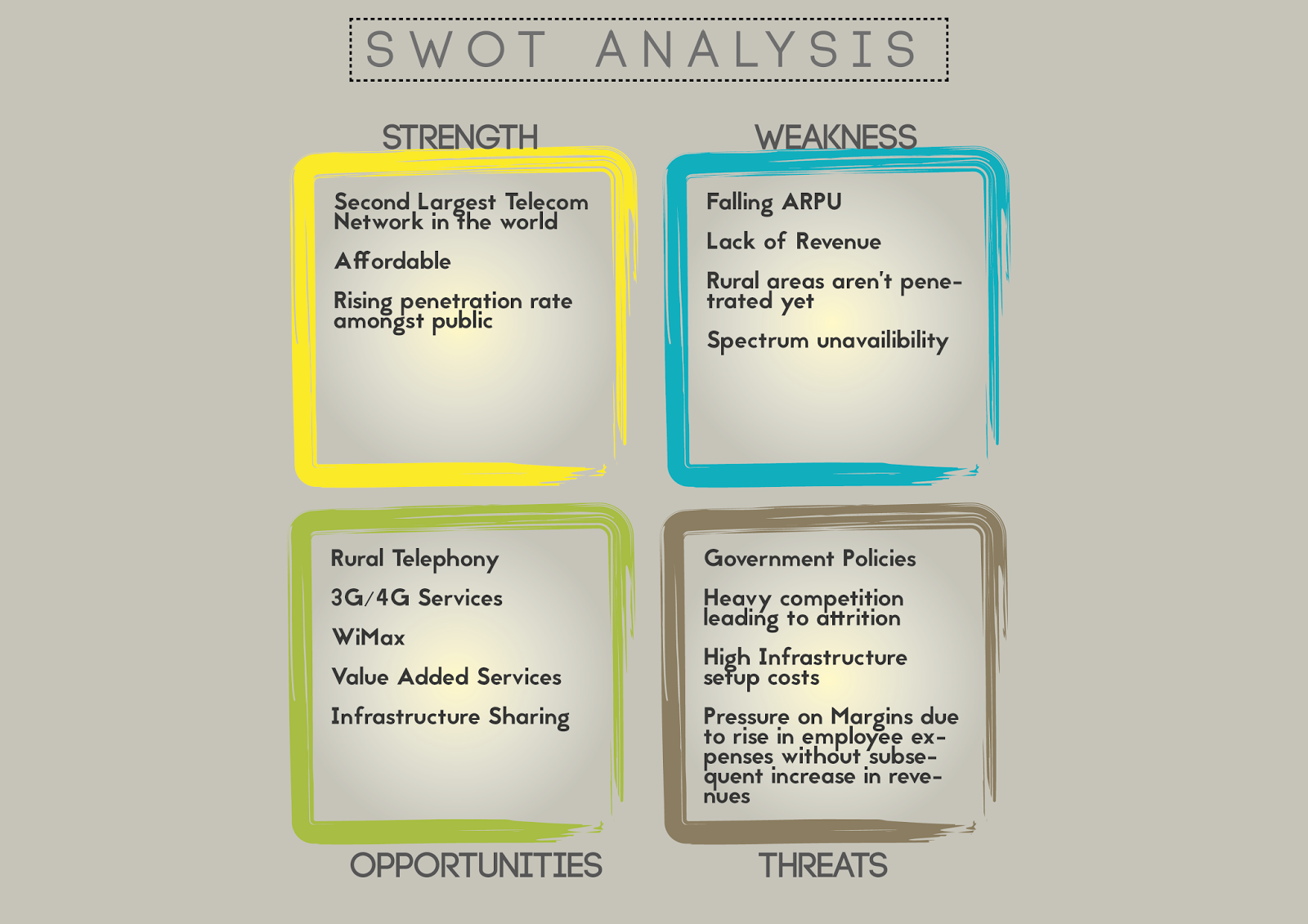 india swot analysis Downloadable (with restrictions) for an emerging economy like india, fast  economic development is possible essentially by embracing ict in a big way, as  ict.