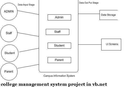 College management system project in vb net free download