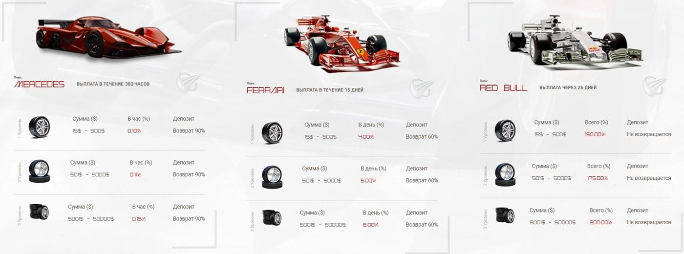 Инвестиционные планы F1 Start Invest