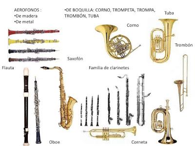 Resultado de imagen de tipos de instrumentos de viento
