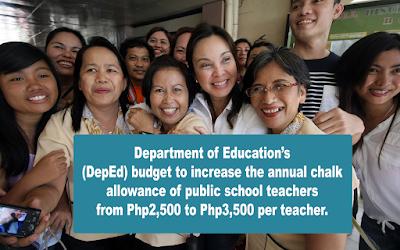 Legarda: 1K Increase in Teachers' Allowance Under 2018 Budget