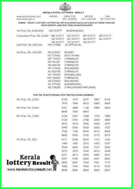 28-12-2018 NIRMAL Lottery NR-101 Results Today - kerala lottery result