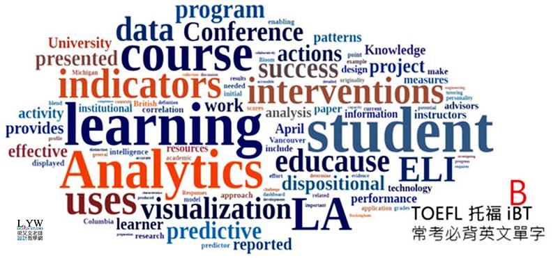 必考 TOEFL 托福單字與B字首單字表推薦: 近年高機率出現必背單字,下載,免費學習教材筆記,梁又文