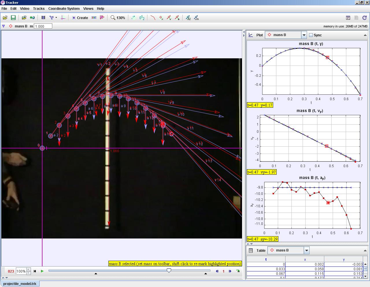 Projectile Motion Lab Docx – Fondos de Pantalla