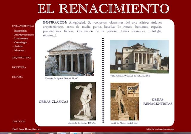 http://contenidos.educarex.es/sama/2010/csociales_geografia_historia/flash/renacimiento.swf