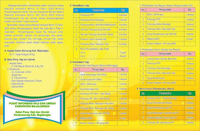 syarat pendaftaran dan pembatalan haji