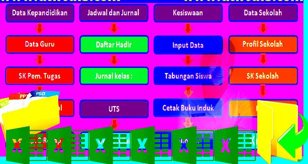 Download Aplikasi Data Base Sekolah Versi Terbaru