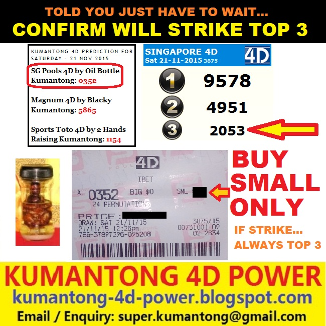 Singapore Lottery Predictions