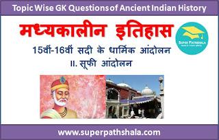 सूफी आंदोलन GK Questions SET 2