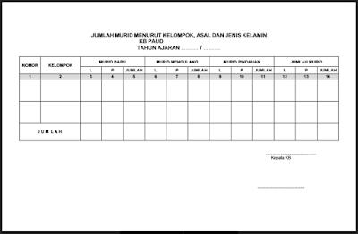 Contoh Buku Daftar Kelompok PAUD/ TK/ RA/ KB/ TPA Format Word