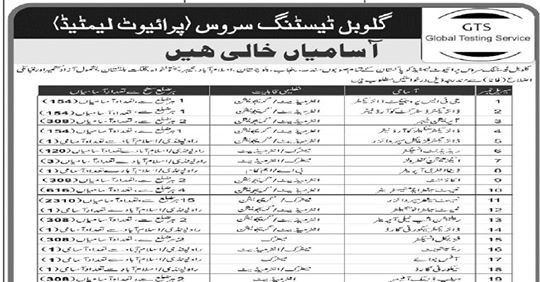 GTS Jobs 2019 GTS 5058+Vacancies Latest Advertisement