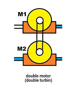 Motor Pompa paralel menggunakan vanbelt