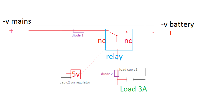 Groovy Using A Relay To Switch Between Mains And Battery Wiring Cloud Hisonuggs Outletorg