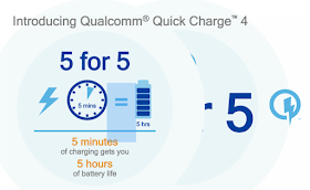 Check Out Smartphones Rocking Quick Charge 4.0/4.0+
