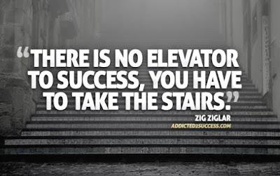 Motivasi sukses