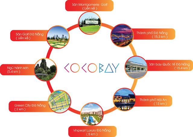 Hệ thống tiện ích ngoại khu Cocobay Đà Nẵng