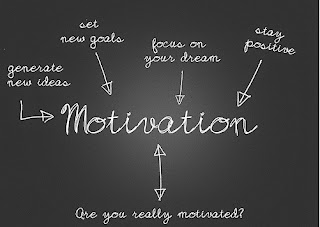 6 Simple Best Tips And Technqiues To Keep Your Marketing Team Motivate